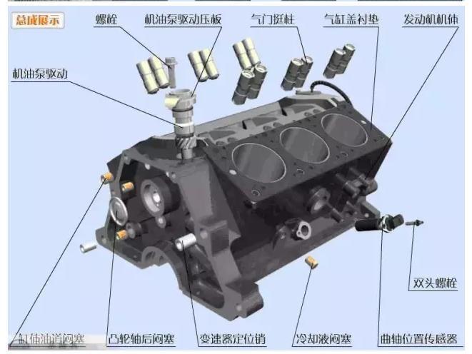 汽车发动机高清分解图,一眼看透所有零部件