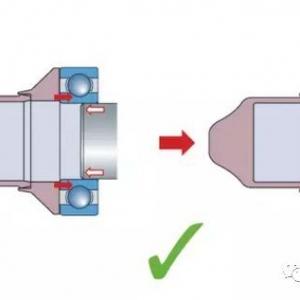 轴承的装配方式,以及错误装配示范